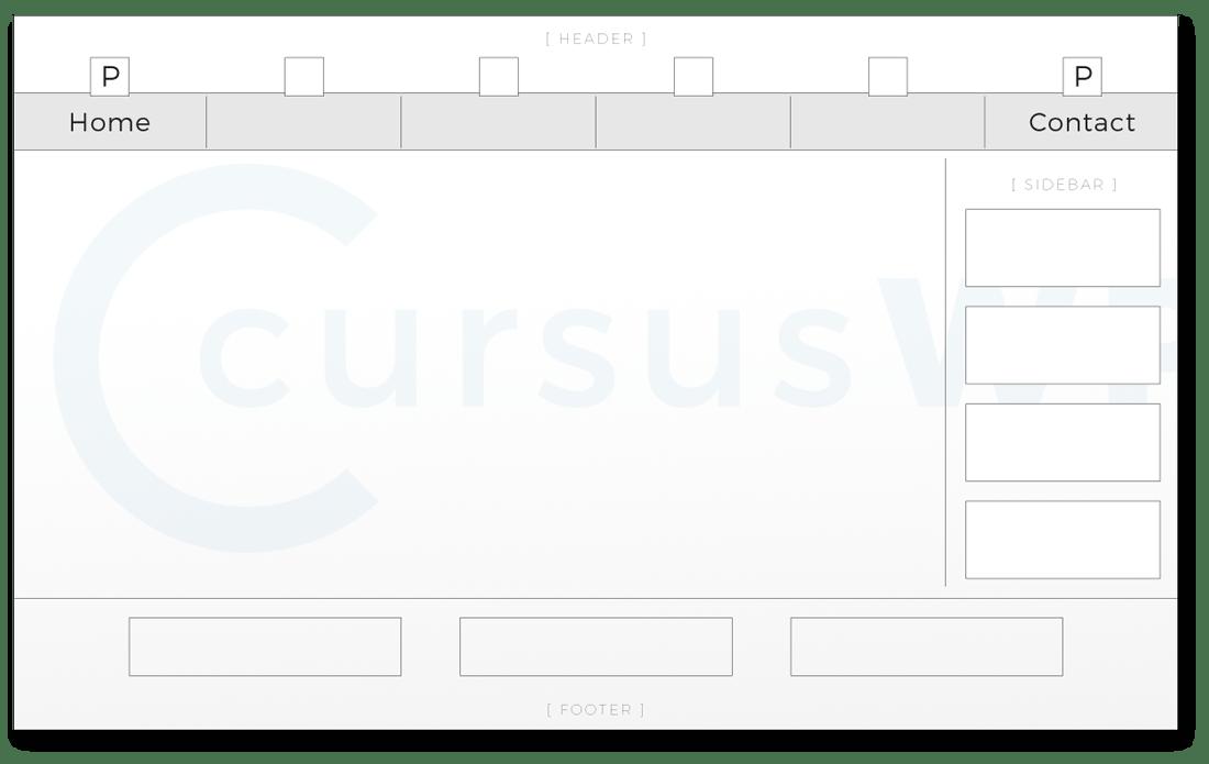 handleiding cursus wordpress website basisopzet